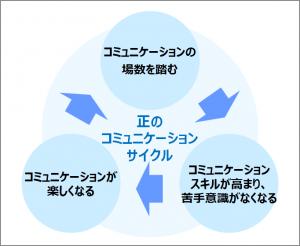 communicationreport3-5.png