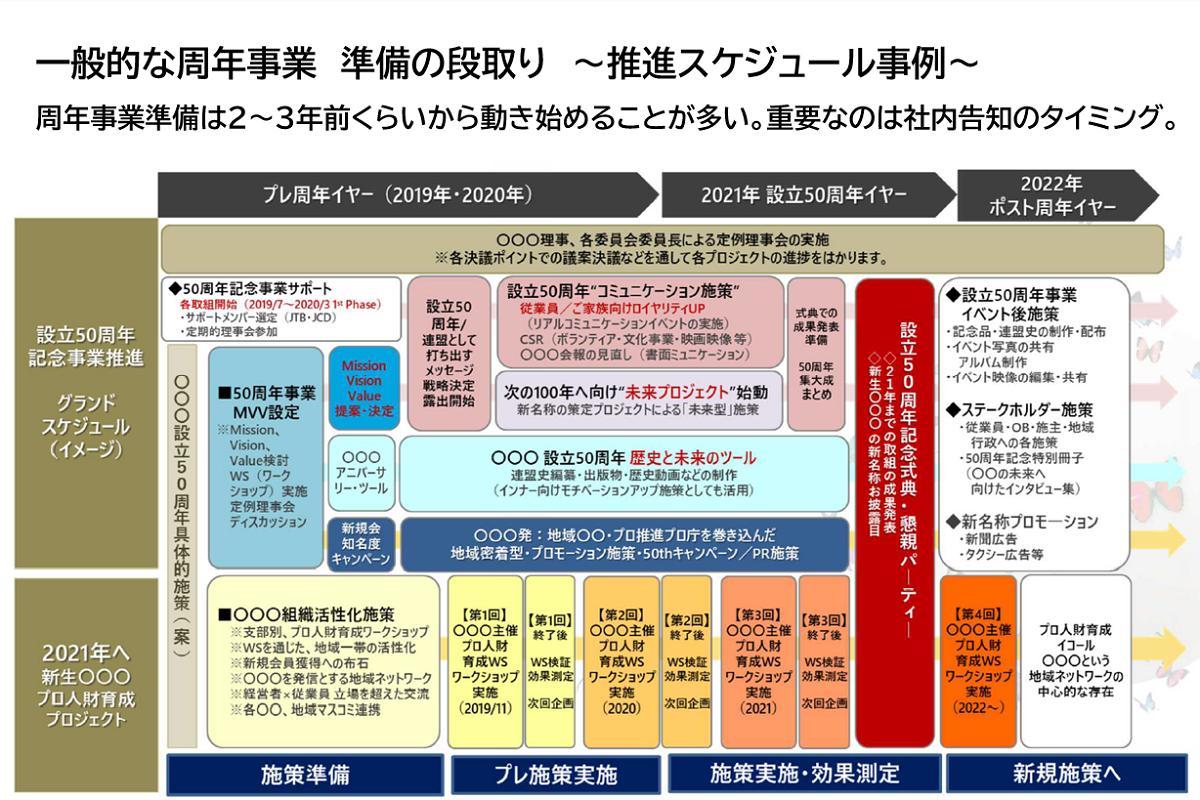 https://www.jtbcom.co.jp/article/img/210525NOW_shunenseminar_02.png