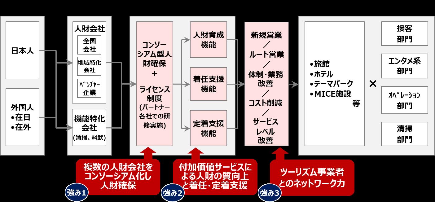 JWソリューション2.png