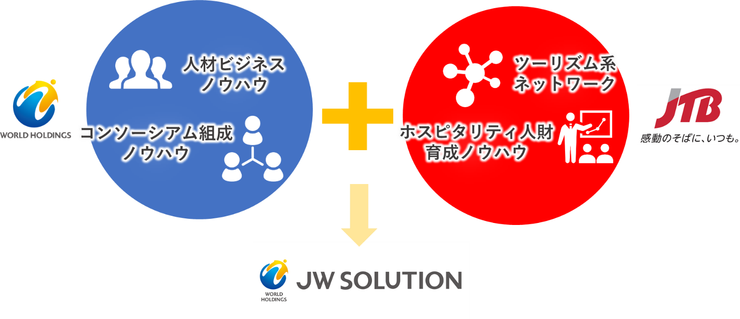 JWソリューション1.png