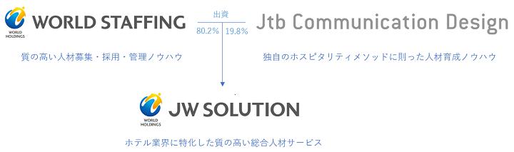 JWsolusion2.png