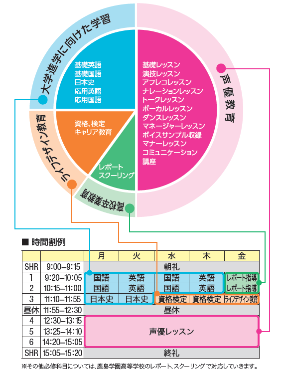 JTB Next Creation高等学園2.png